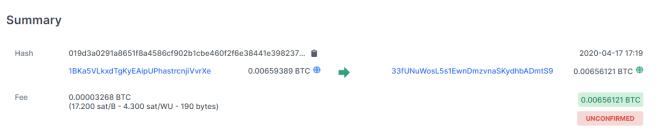 Un résumé des informations contenues dans la Blockchain nous montre si les paiements avec Bitcoin sont vraiment anonymes