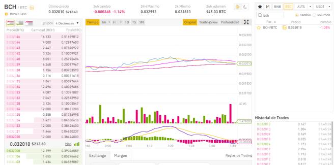 La plateforme Binance est parfaite pour convertir mon Bitcoin Cash en Bitcoin.