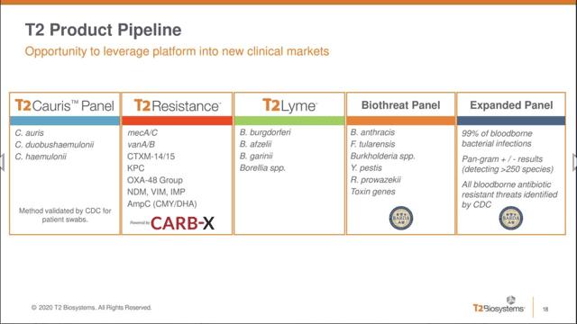 Le pipeline T2