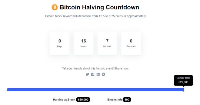 Il ne reste plus que 100 blocs pour commencer à diviser les bitcoins en deux, et nous en sommes très heureux. Nous saurons bientôt si les perspectives des experts pessimistes ou optimistes se réaliseront ou non, à un moment que nous attendons depuis si longtemps.