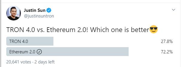Justin Sun déclare la victoire de Tron 4.0 sur Ethereum 2.0 bien qu'au début la tendance n'était pas en sa faveur
