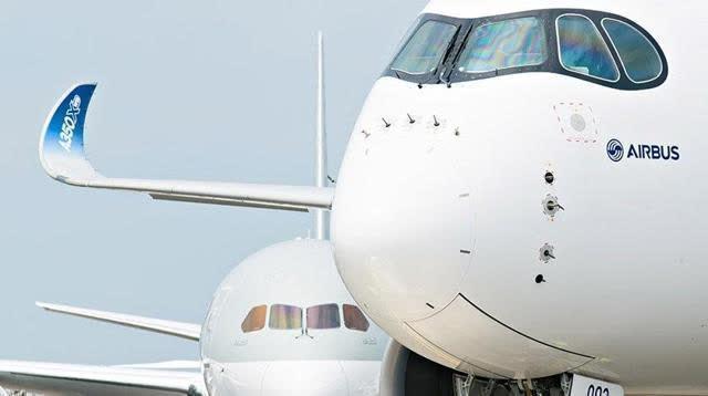 Commandes de Boeing Airbus