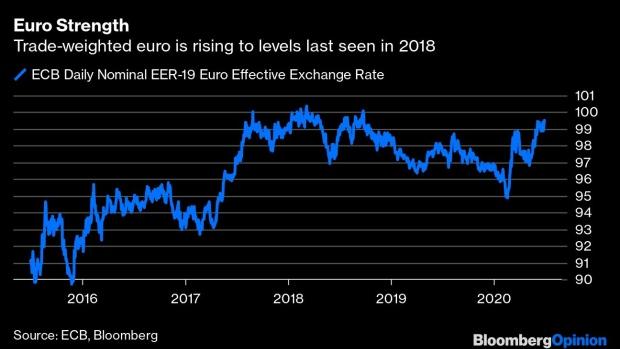 L'euro progresse sur le marché Forex en tant qu'option d'investissement plus faillible.